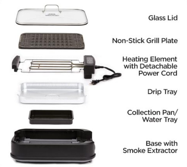 Power smokeless grill components all of them described separately