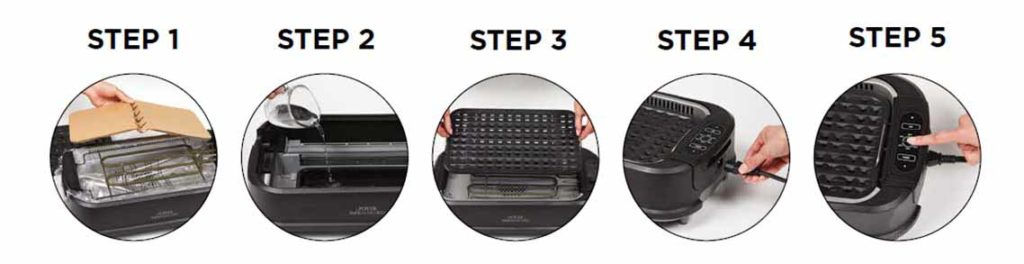 Quick start guide for power smokeless grill